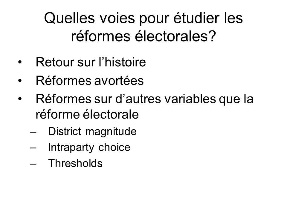 Quelles voies pour étudier les réformes électorales? Retour sur lhistoire Réformes avortées Réformes sur dautres variables que la réforme électorale –