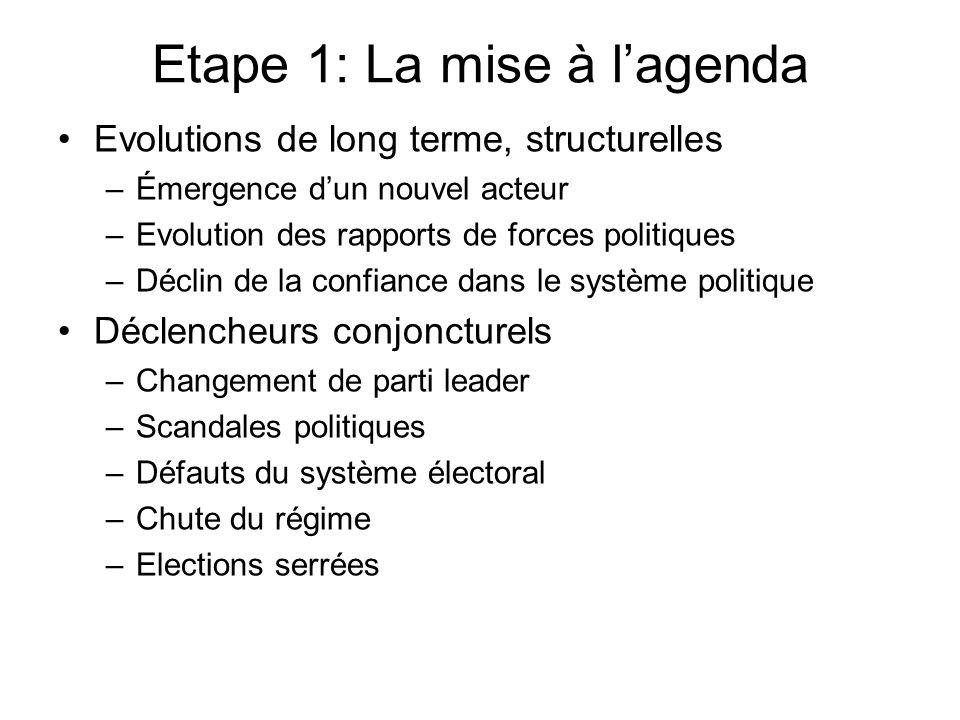 Etape 1: La mise à lagenda Evolutions de long terme, structurelles –Émergence dun nouvel acteur –Evolution des rapports de forces politiques –Déclin d