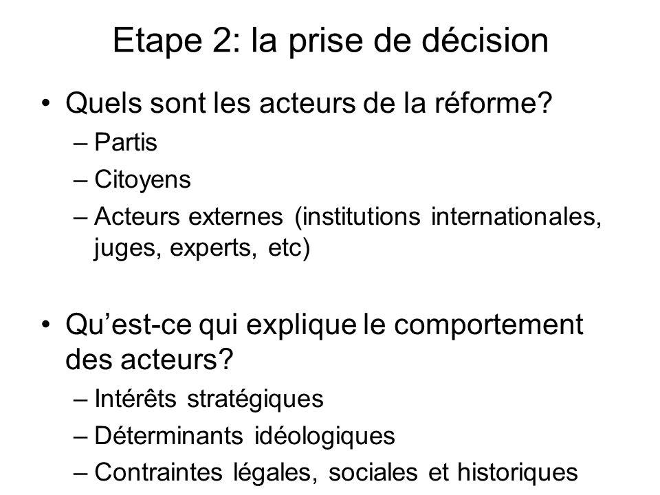 Etape 2: la prise de décision Quels sont les acteurs de la réforme? –Partis –Citoyens –Acteurs externes (institutions internationales, juges, experts,