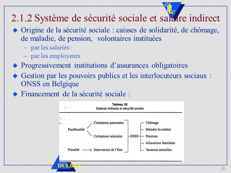 11 DULBEA 2.1.2 Système de sécurité sociale et salaire indirect u Origine de la sécurité sociale : caisses de solidarité, de chômage, de maladie, de pension, volontaires instituées –par les salariés : –par les employeurs u Progressivement institutions dassurances obligatoires u Gestion par les pouvoirs publics et les interlocuteurs sociaux : ONSS en Belgique u Financement de la sécurité sociale :