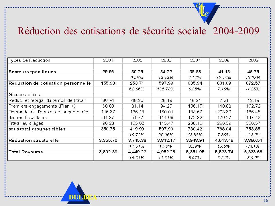 16 DULBEA Réduction des cotisations de sécurité sociale 2004-2009