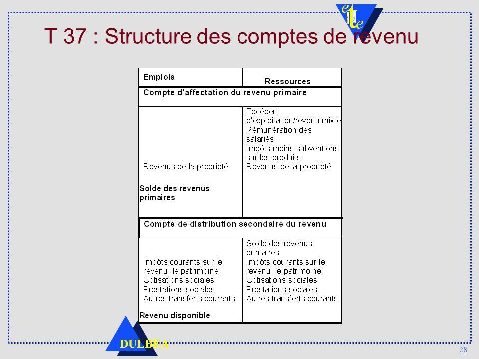 28 DULBEA T 37 : Structure des comptes de revenu