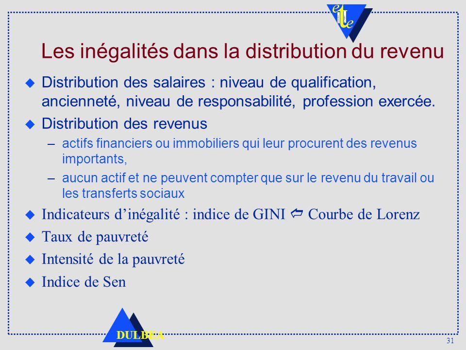 31 DULBEA u Distribution des salaires : niveau de qualification, ancienneté, niveau de responsabilité, profession exercée.