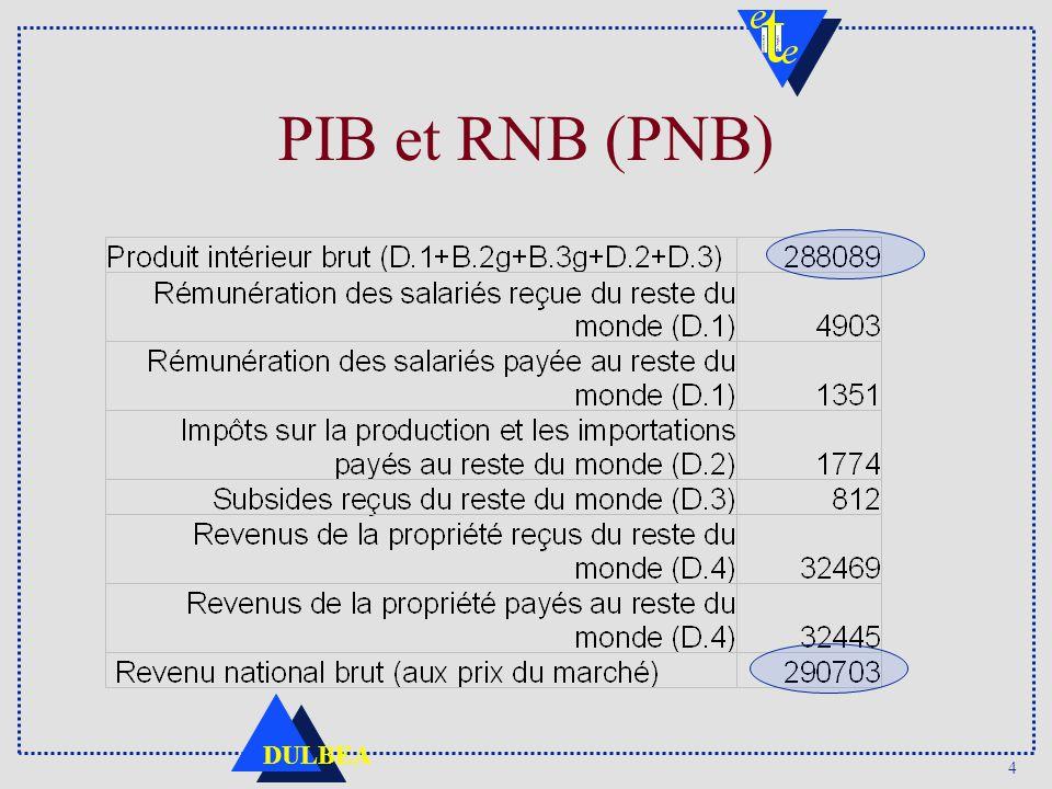 4 DULBEA PIB et RNB (PNB)