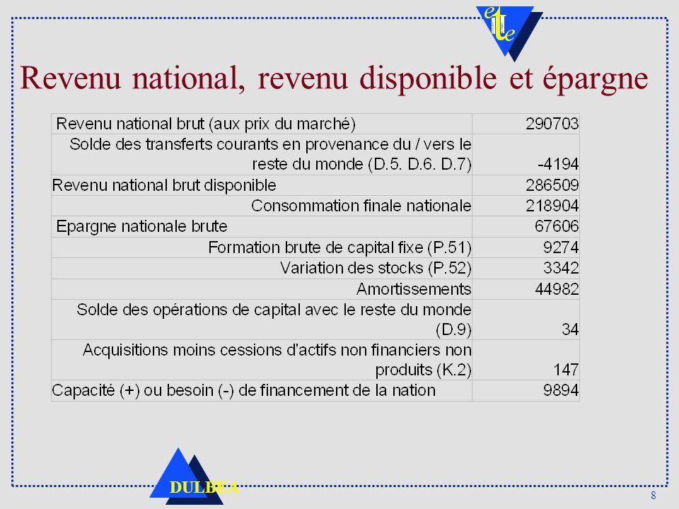 8 DULBEA Revenu national, revenu disponible et épargne