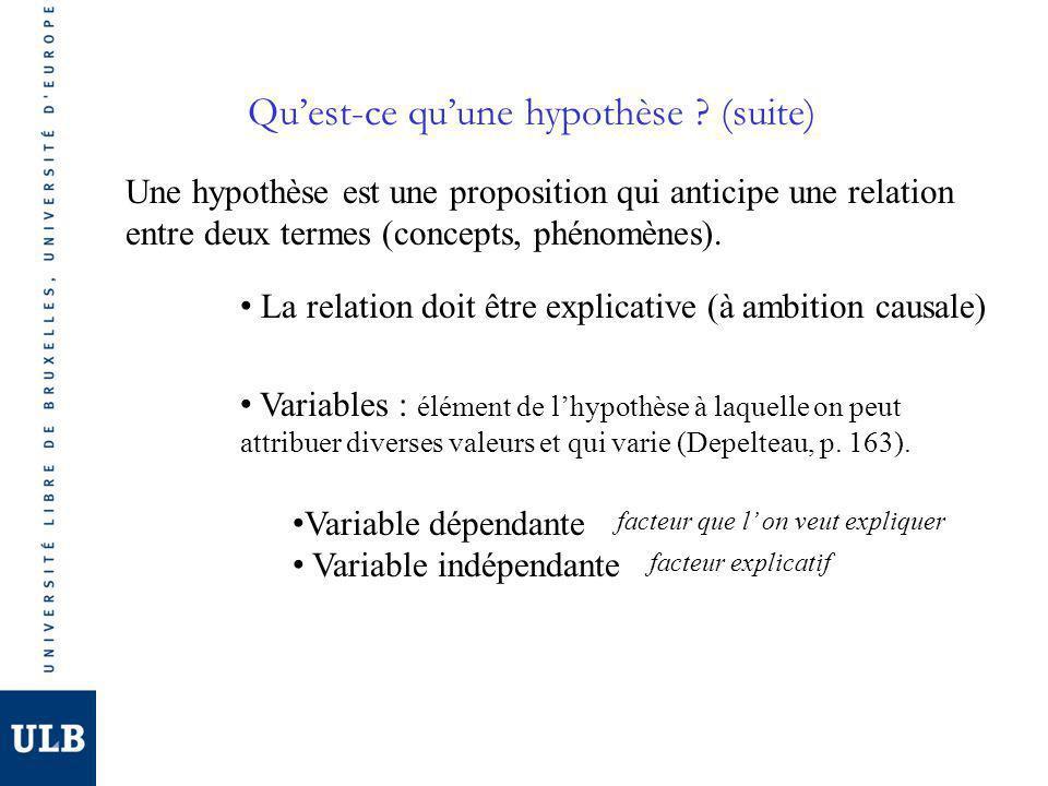 Une hypothèse est une proposition qui anticipe une relation entre deux termes (concepts, phénomènes).