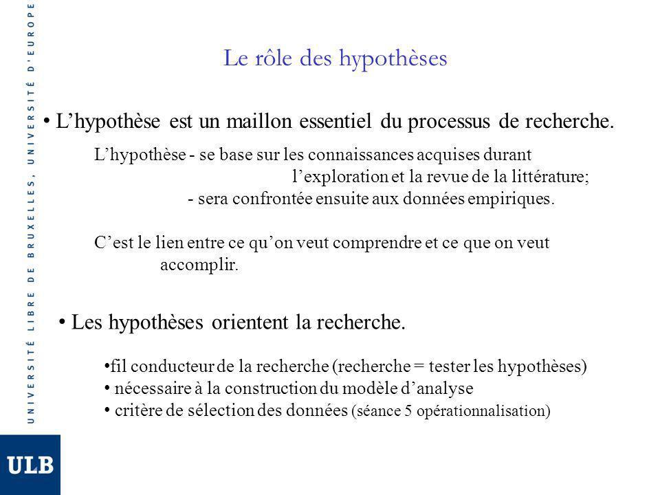 Le rôle des hypothèses Lhypothèse est un maillon essentiel du processus de recherche.