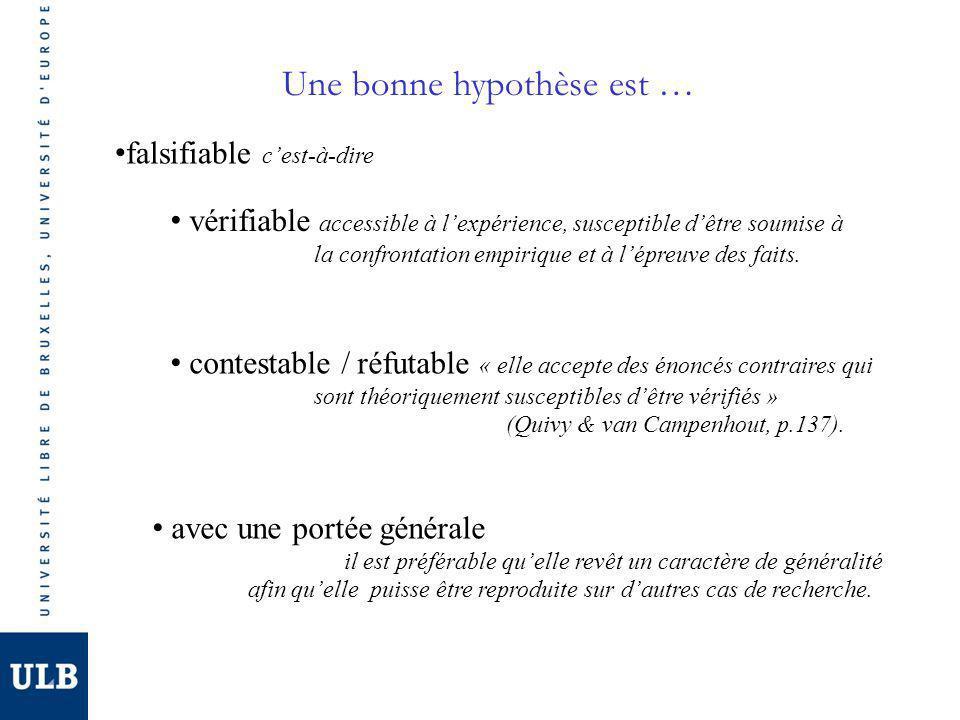 Lhypothèse est donc une réponse provisoire à la question de recherche.