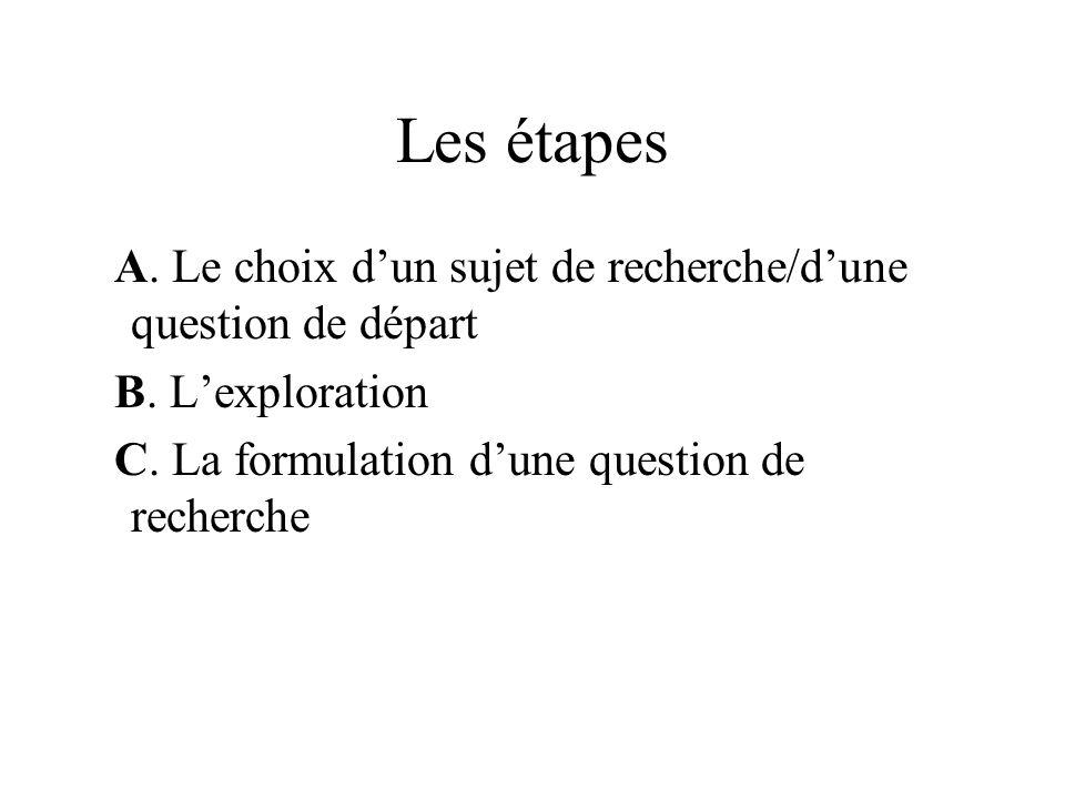 Les étapes A. Le choix dun sujet de recherche/dune question de départ B. Lexploration C. La formulation dune question de recherche