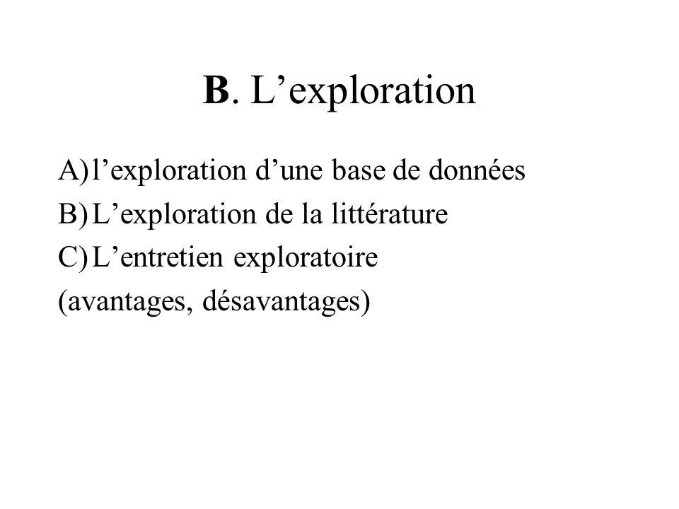 B. Lexploration A)lexploration dune base de données B)Lexploration de la littérature C)Lentretien exploratoire (avantages, désavantages)