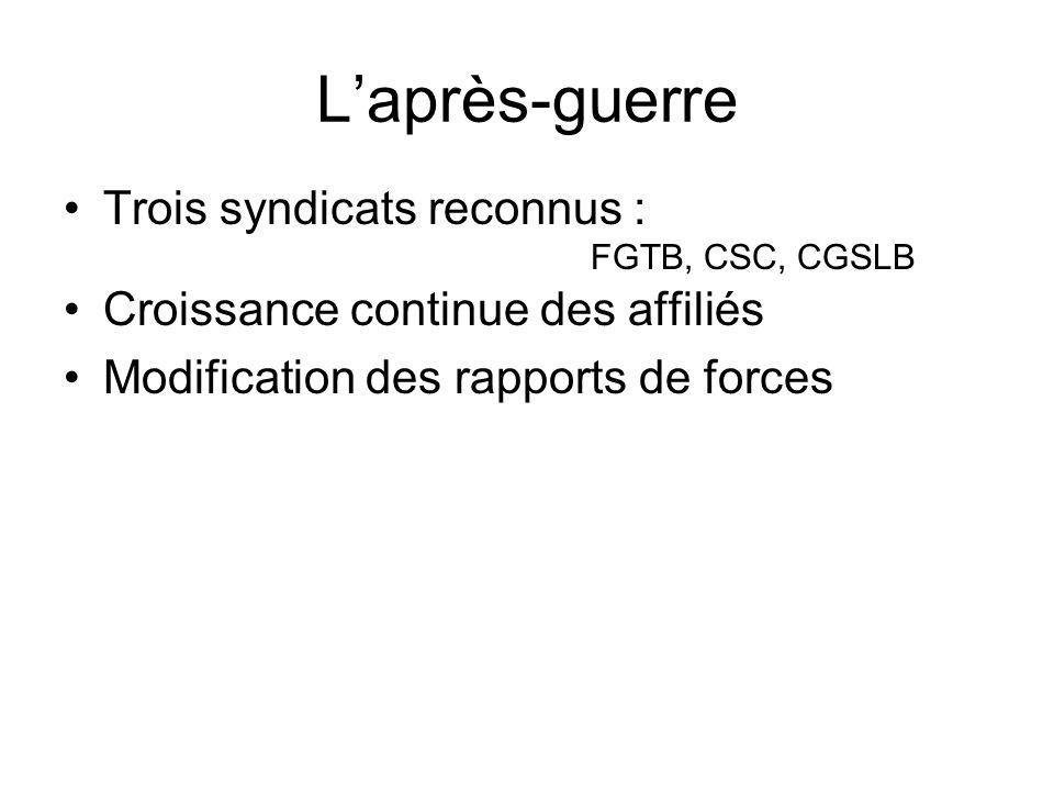 Laprès-guerre Trois syndicats reconnus : FGTB, CSC, CGSLB Croissance continue des affiliés Modification des rapports de forces