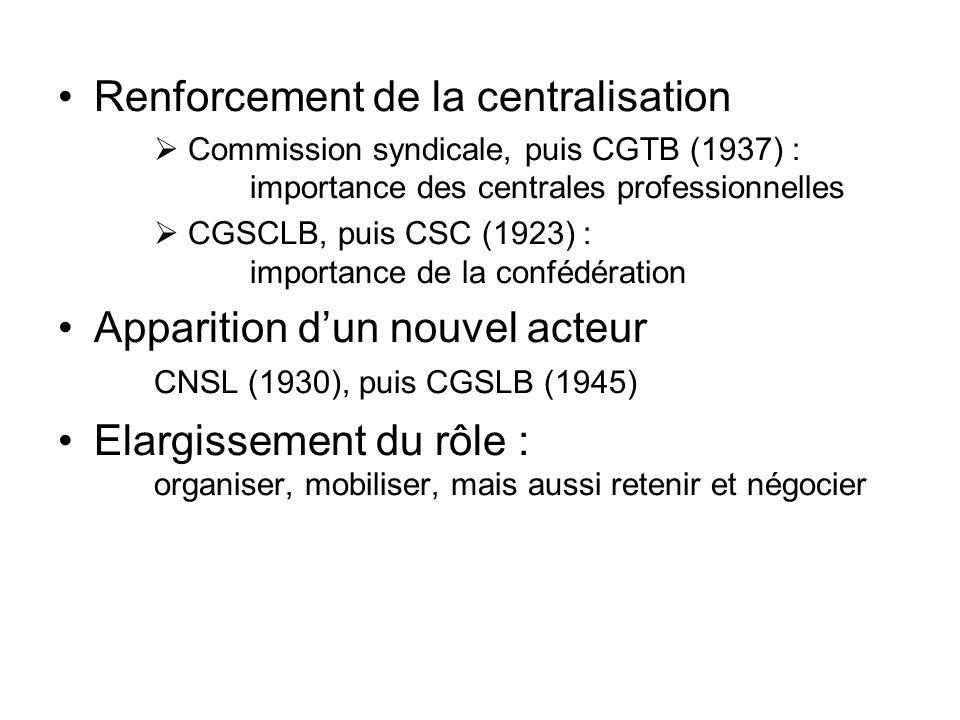 Renforcement de la centralisation Commission syndicale, puis CGTB (1937) : importance des centrales professionnelles CGSCLB, puis CSC (1923) : importance de la confédération Apparition dun nouvel acteur CNSL (1930), puis CGSLB (1945) Elargissement du rôle : organiser, mobiliser, mais aussi retenir et négocier