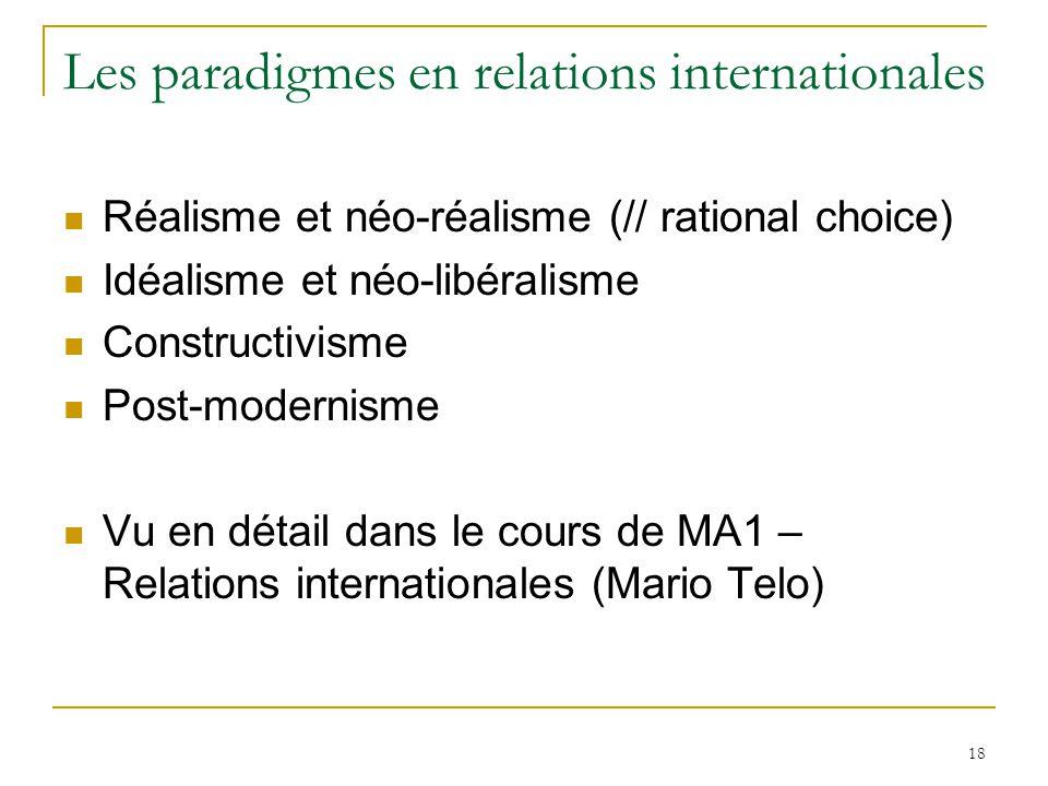 18 Les paradigmes en relations internationales Réalisme et néo-réalisme (// rational choice) Idéalisme et néo-libéralisme Constructivisme Post-moderni