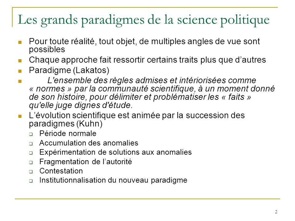 2 Les grands paradigmes de la science politique Pour toute réalité, tout objet, de multiples angles de vue sont possibles Chaque approche fait ressort