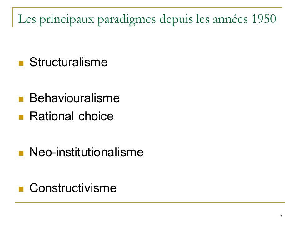 5 Les principaux paradigmes depuis les années 1950 Structuralisme Behaviouralisme Rational choice Neo-institutionalisme Constructivisme