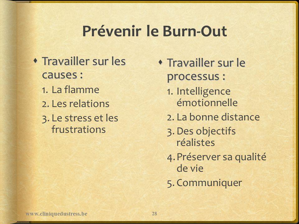 Prévenir le Burn-Out Travailler sur les causes : Travailler sur les causes : 1.La flamme 2.Les relations 3.Le stress et les frustrations Travailler su