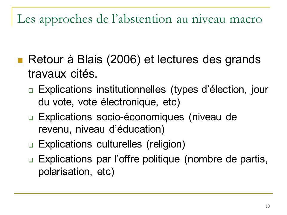10 Les approches de labstention au niveau macro Retour à Blais (2006) et lectures des grands travaux cités. Explications institutionnelles (types déle