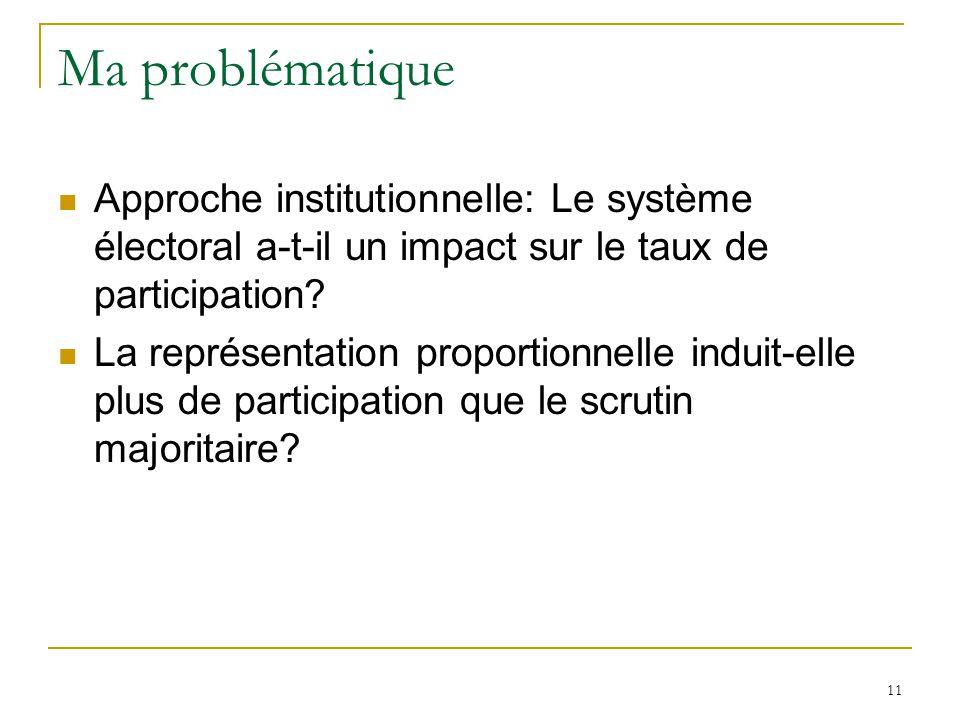 11 Ma problématique Approche institutionnelle: Le système électoral a-t-il un impact sur le taux de participation? La représentation proportionnelle i