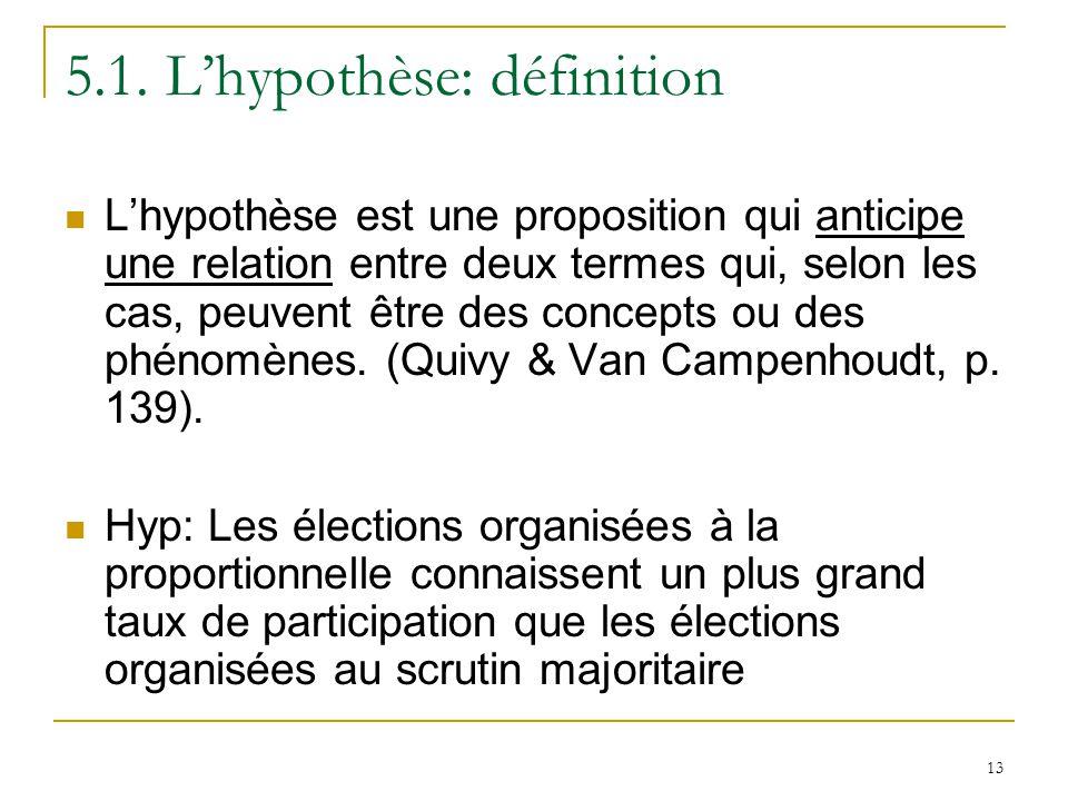 13 5.1. Lhypothèse: définition Lhypothèse est une proposition qui anticipe une relation entre deux termes qui, selon les cas, peuvent être des concept