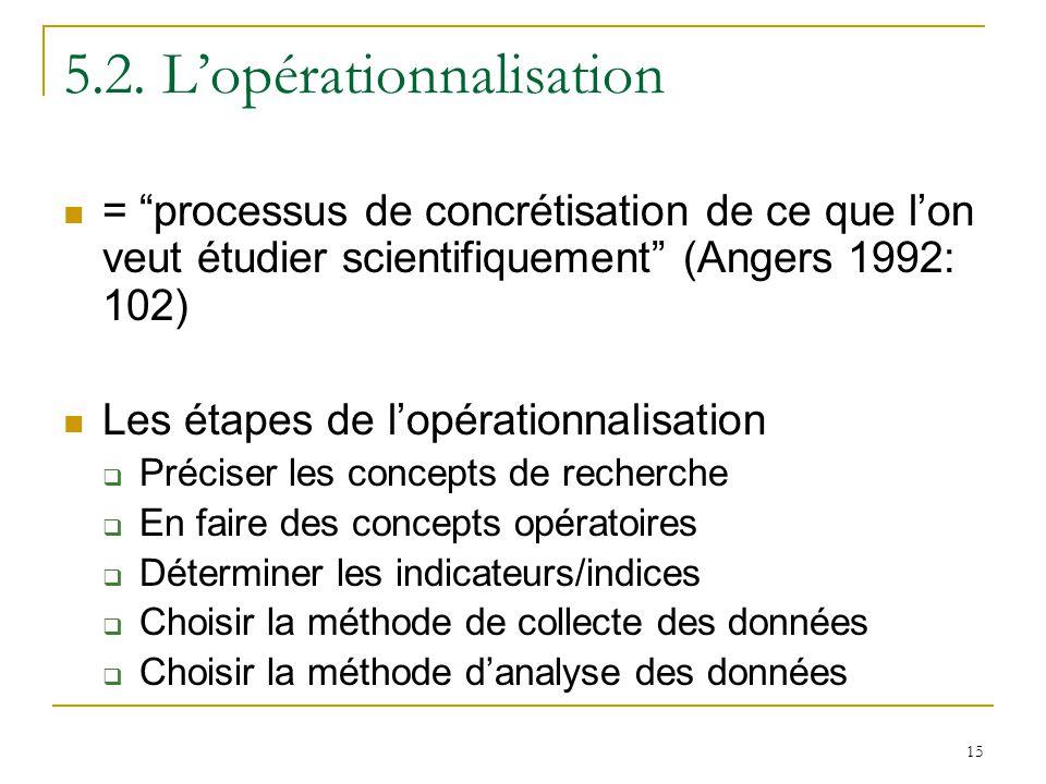 15 5.2. Lopérationnalisation = processus de concrétisation de ce que lon veut étudier scientifiquement (Angers 1992: 102) Les étapes de lopérationnali