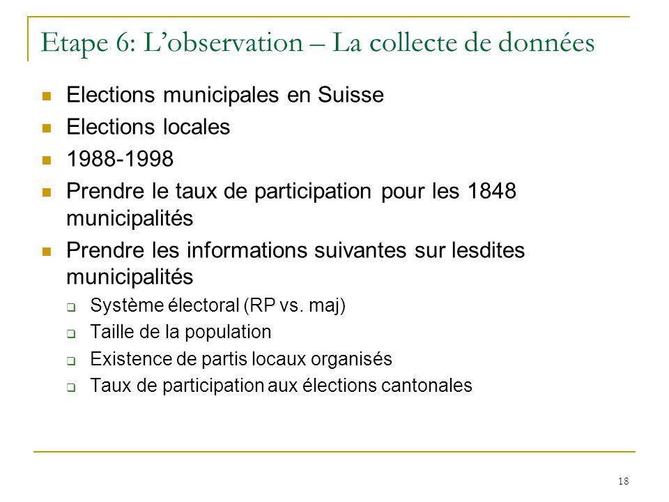18 Etape 6: Lobservation – La collecte de données Elections municipales en Suisse Elections locales 1988-1998 Prendre le taux de participation pour le
