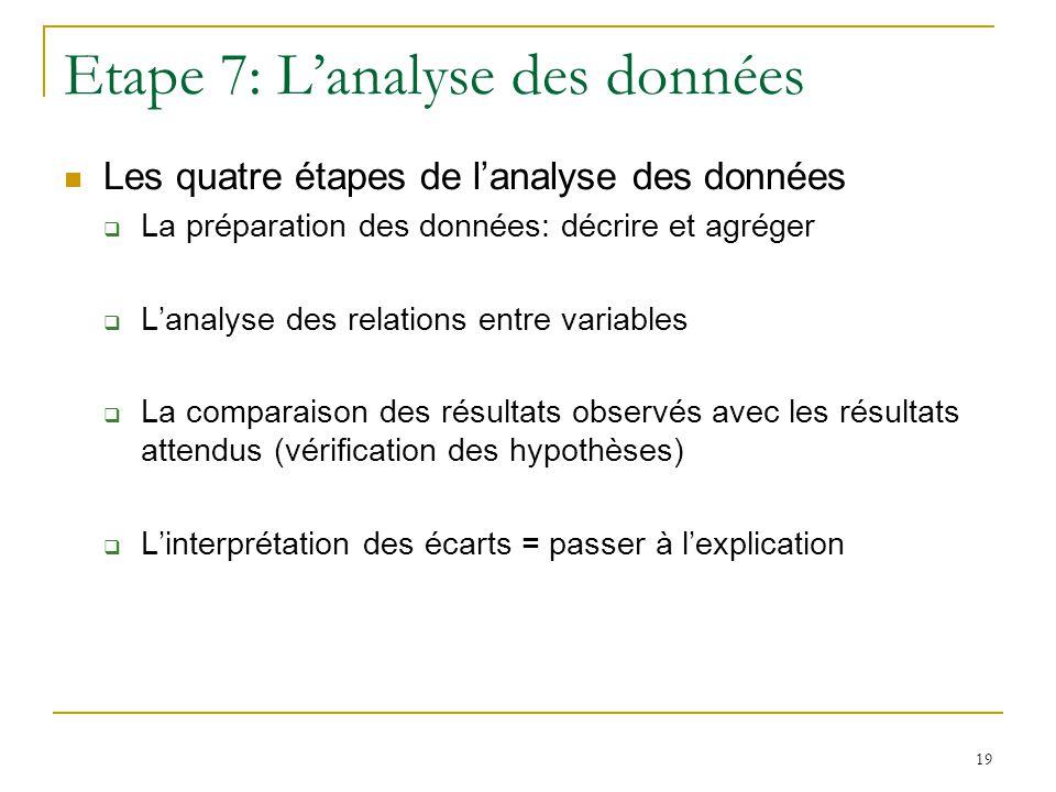 19 Etape 7: Lanalyse des données Les quatre étapes de lanalyse des données La préparation des données: décrire et agréger Lanalyse des relations entre