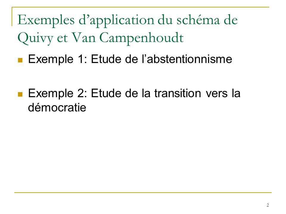 2 Exemples dapplication du schéma de Quivy et Van Campenhoudt Exemple 1: Etude de labstentionnisme Exemple 2: Etude de la transition vers la démocrati
