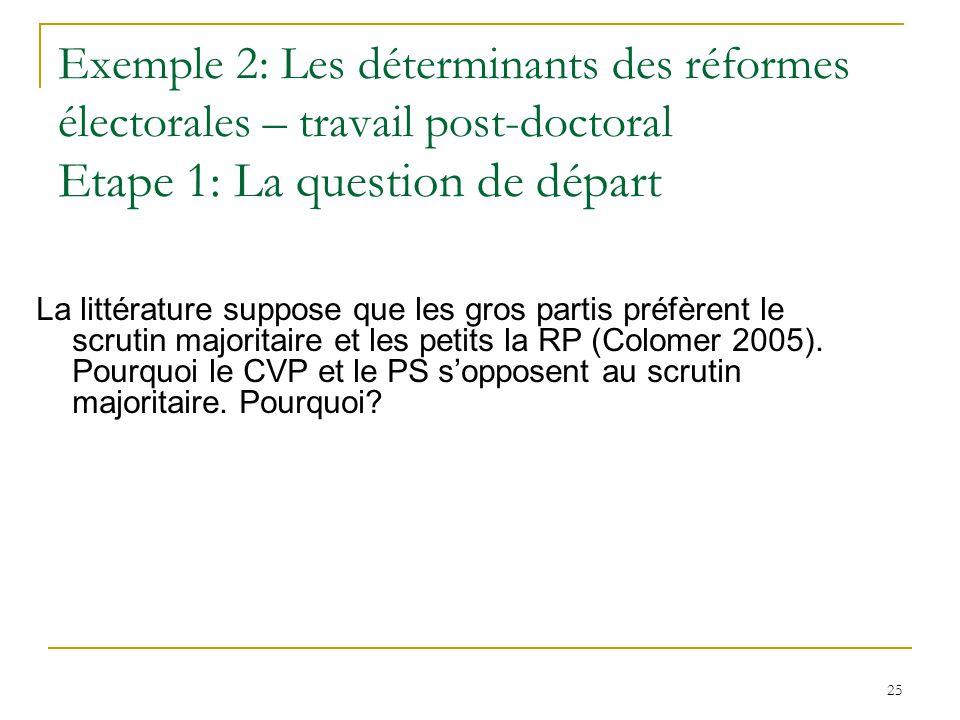 25 Exemple 2: Les déterminants des réformes électorales – travail post-doctoral Etape 1: La question de départ La littérature suppose que les gros par