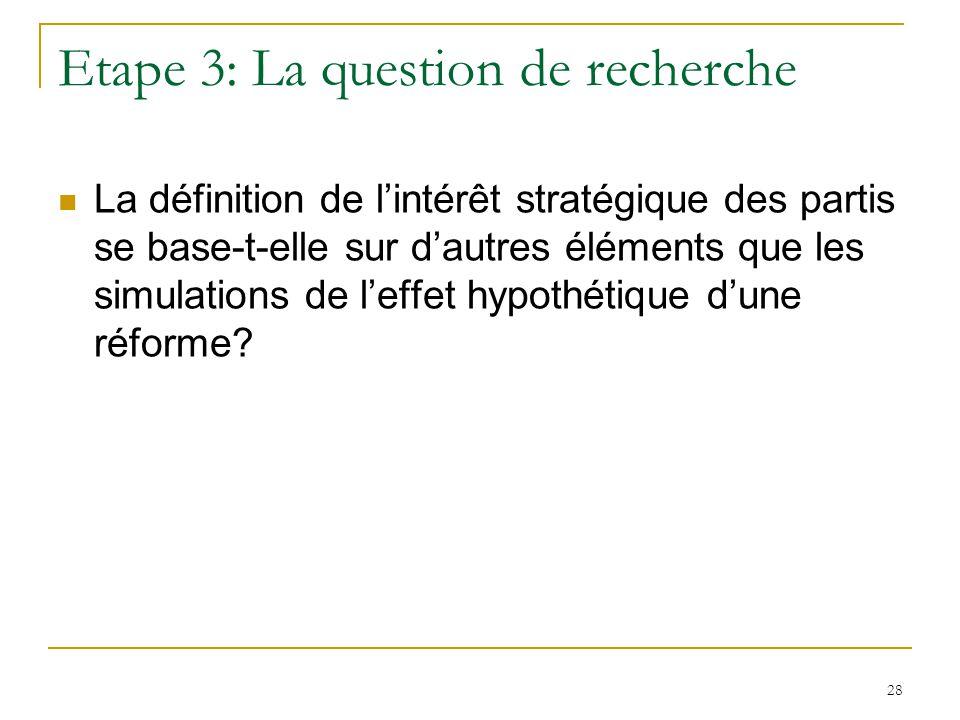 28 Etape 3: La question de recherche La définition de lintérêt stratégique des partis se base-t-elle sur dautres éléments que les simulations de leffe