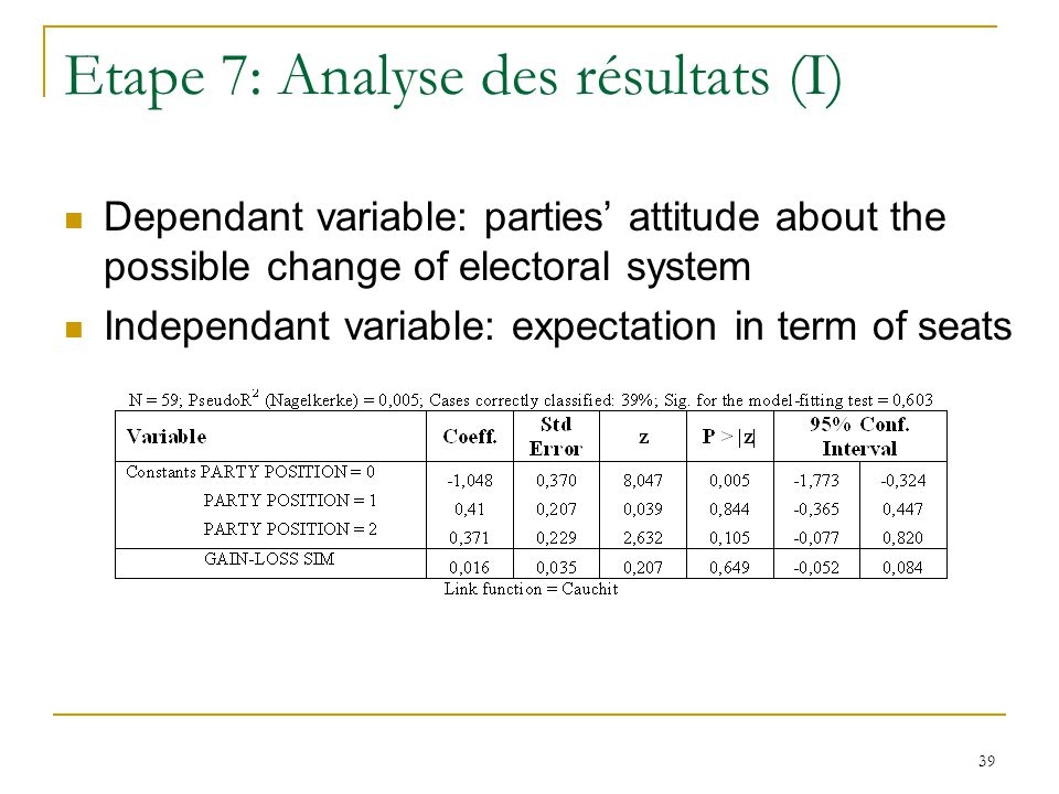 39 Etape 7: Analyse des résultats (I) Dependant variable: parties attitude about the possible change of electoral system Independant variable: expectation in term of seats
