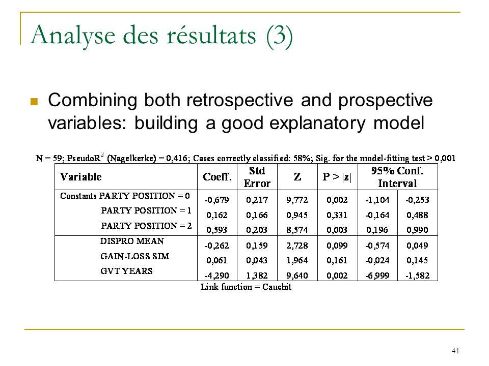 41 Analyse des résultats (3) Combining both retrospective and prospective variables: building a good explanatory model