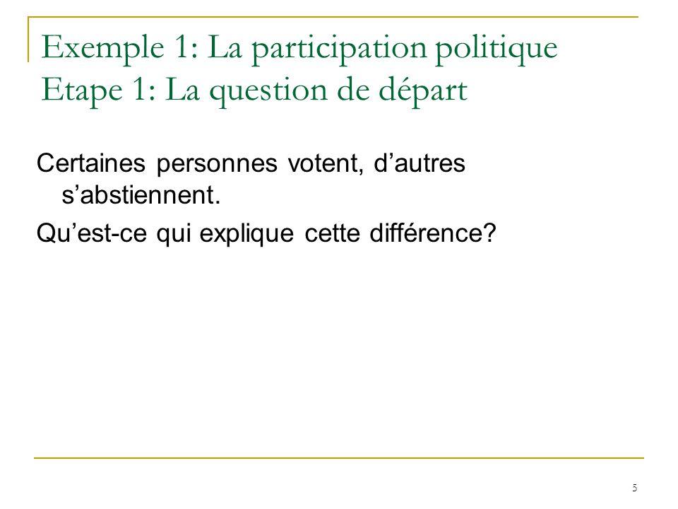 5 Exemple 1: La participation politique Etape 1: La question de départ Certaines personnes votent, dautres sabstiennent. Quest-ce qui explique cette d