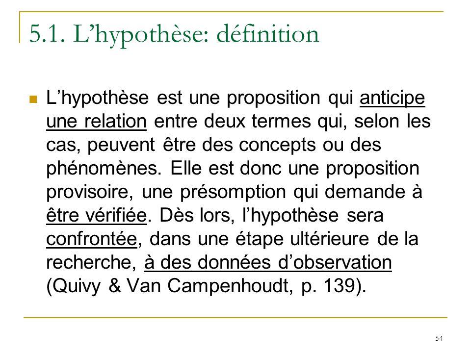 54 5.1. Lhypothèse: définition Lhypothèse est une proposition qui anticipe une relation entre deux termes qui, selon les cas, peuvent être des concept