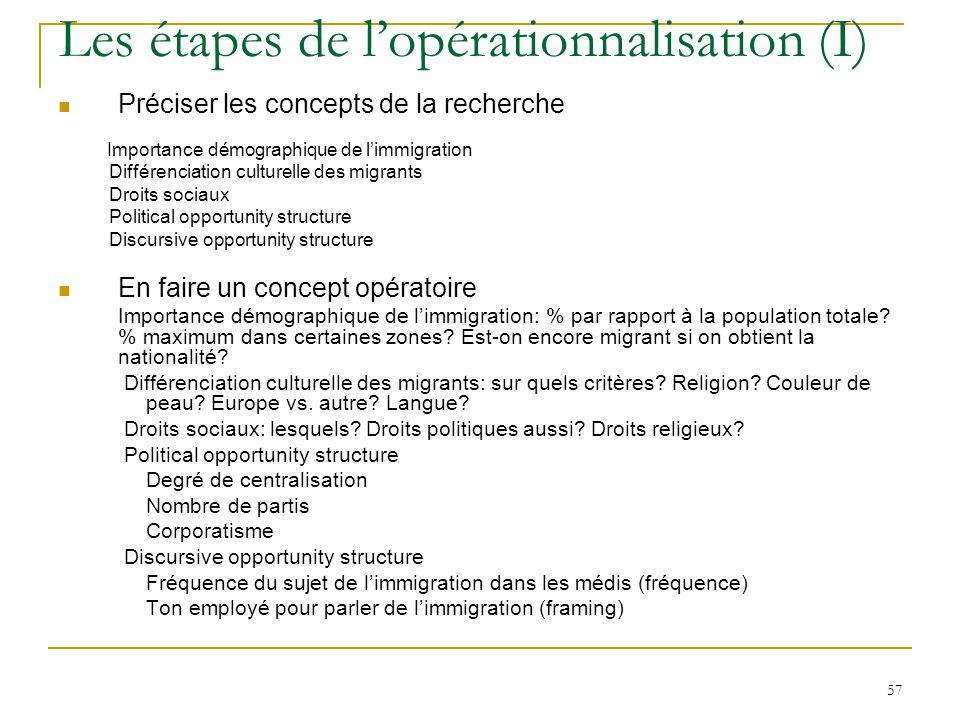 57 Les étapes de lopérationnalisation (I) Préciser les concepts de la recherche Importance démographique de limmigration Différenciation culturelle de