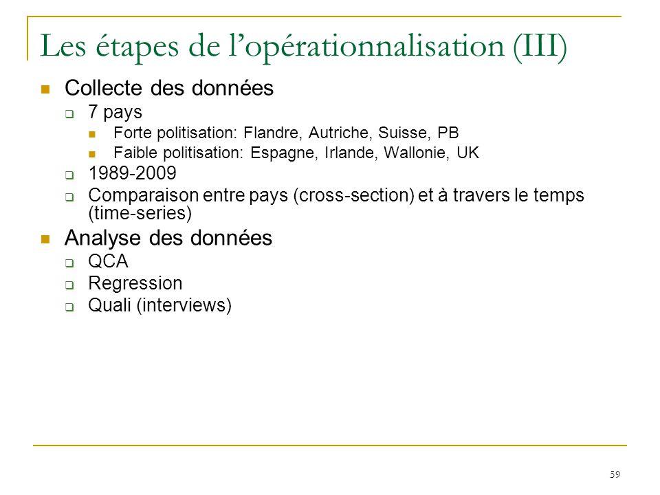 59 Les étapes de lopérationnalisation (III) Collecte des données 7 pays Forte politisation: Flandre, Autriche, Suisse, PB Faible politisation: Espagne