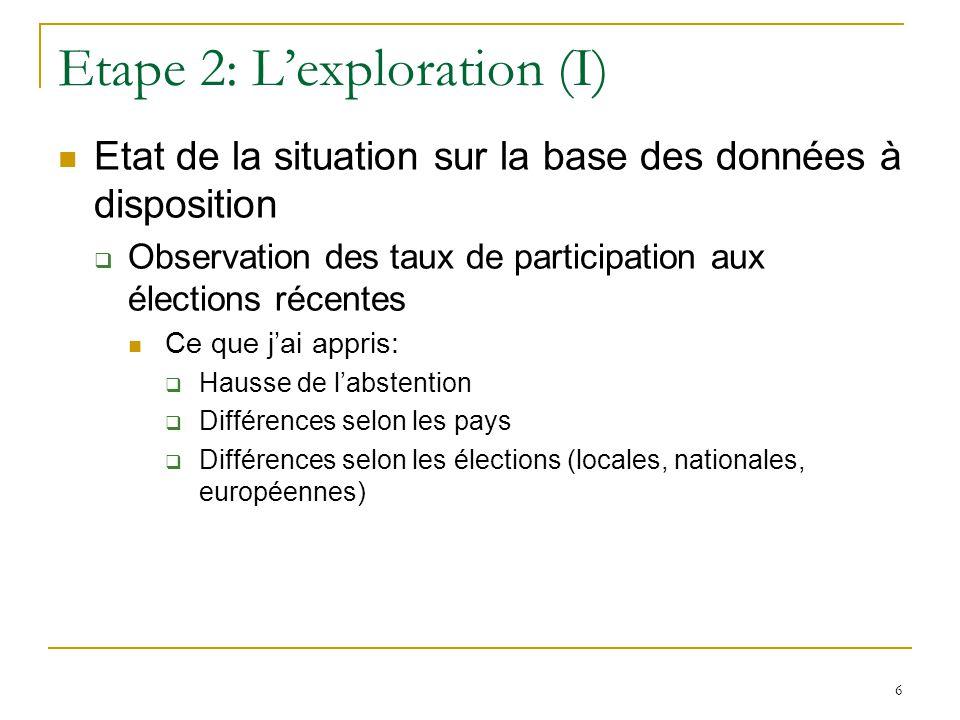 6 Etape 2: Lexploration (I) Etat de la situation sur la base des données à disposition Observation des taux de participation aux élections récentes Ce
