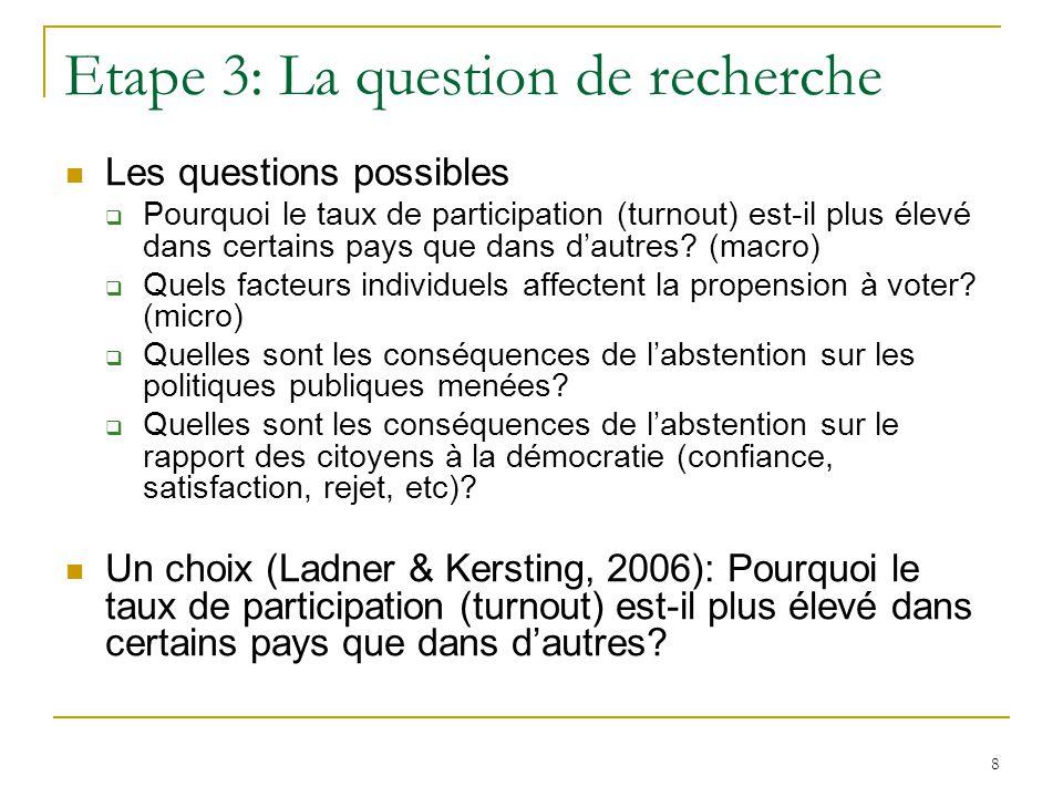 29 Etape 4: se donner une problématique La problématique = lapproche ou la perspective théorique que lon décide dadopter pour traiter le problème posé par la question de départ.