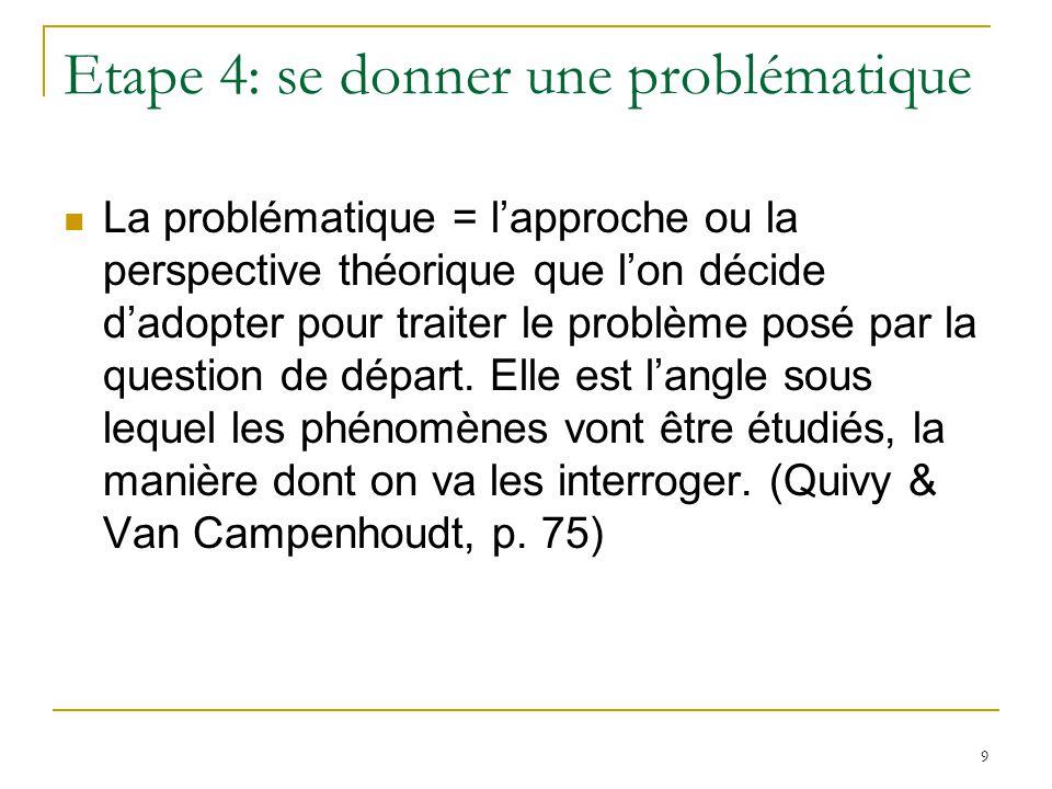 9 Etape 4: se donner une problématique La problématique = lapproche ou la perspective théorique que lon décide dadopter pour traiter le problème posé