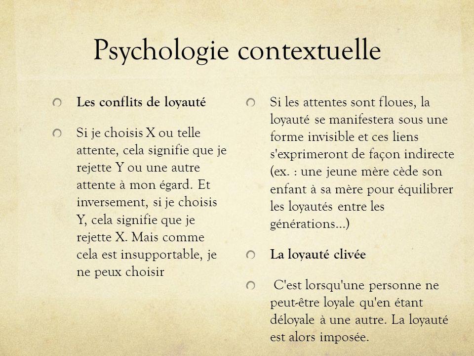 Psychologie contextuelle Les conflits de loyauté Si je choisis X ou telle attente, cela signifie que je rejette Y ou une autre attente à mon égard. Et