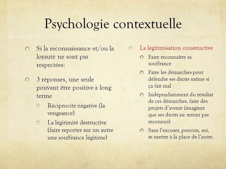 Psychologie contextuelle Si la reconnaissance et/ou la loyauté ne sont pas respectées: 3 réponses, une seule pouvant être positive à long terme => Réc