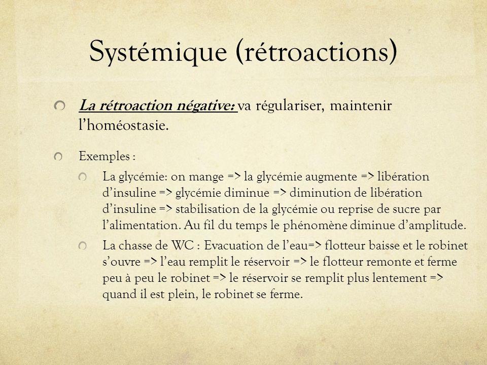 Systémique (rétroactions) La rétroaction négative: va régulariser, maintenir lhoméostasie. Exemples : La glycémie: on mange => la glycémie augmente =>