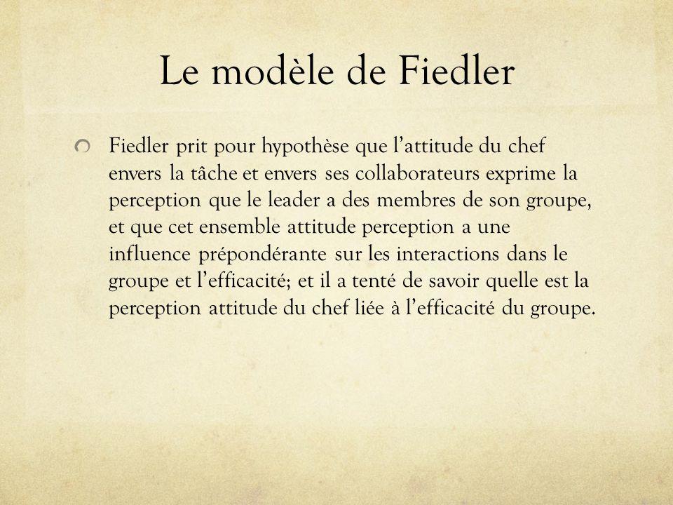 Le modèle de Fiedler Fiedler prit pour hypothèse que lattitude du chef envers la tâche et envers ses collaborateurs exprime la perception que le leade