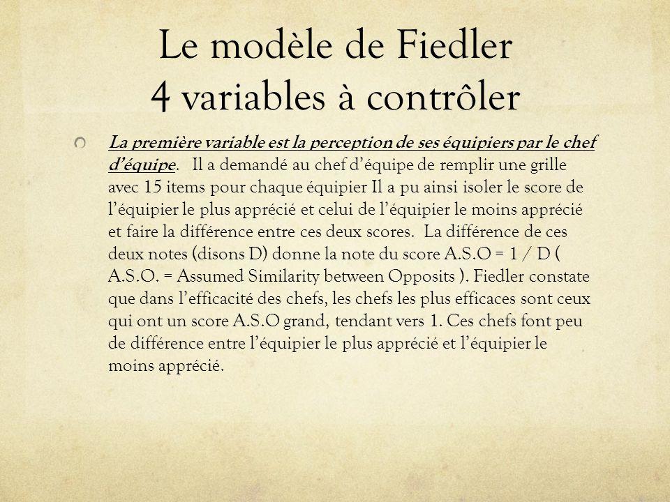 Le modèle de Fiedler 4 variables à contrôler La première variable est la perception de ses équipiers par le chef déquipe. Il a demandé au chef déquipe