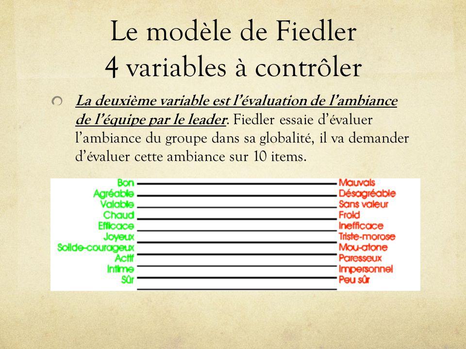 Le modèle de Fiedler 4 variables à contrôler La deuxième variable est lévaluation de lambiance de léquipe par le leader. Fiedler essaie dévaluer lambi
