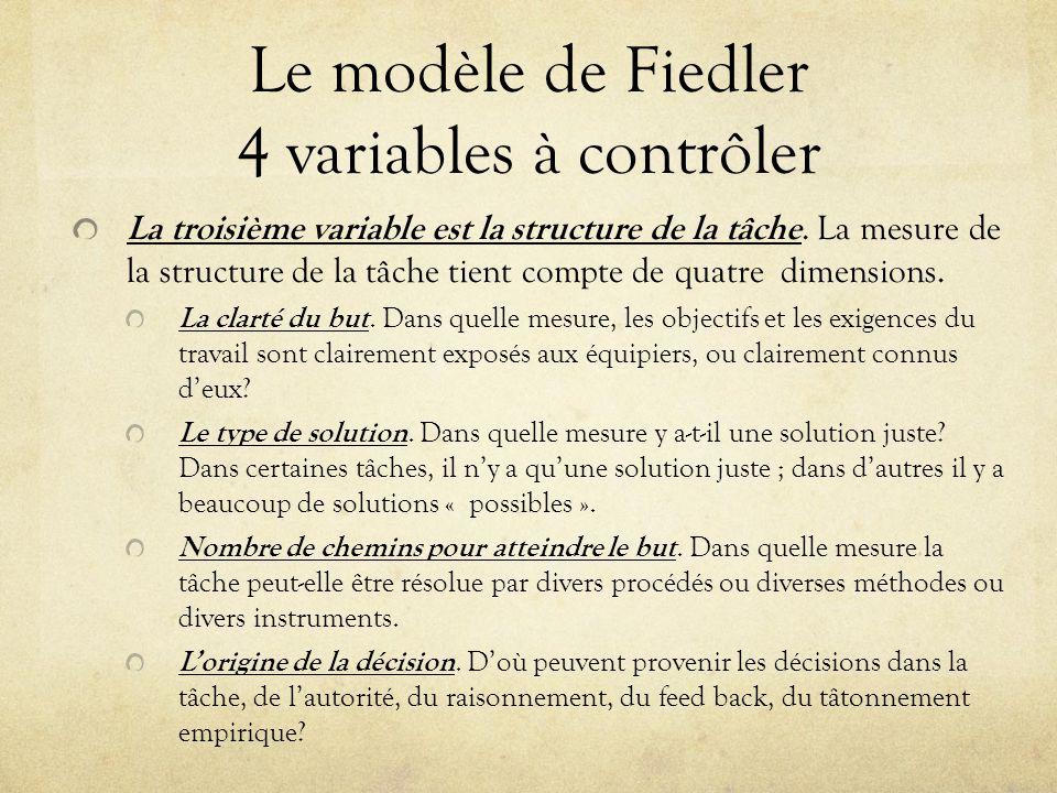 Le modèle de Fiedler 4 variables à contrôler La troisième variable est la structure de la tâche. La mesure de la structure de la tâche tient compte de