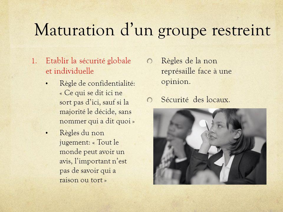 Maturation dun groupe restreint 1. Etablir la sécurité globale et individuelle Règle de confidentialité: « Ce qui se dit ici ne sort pas dici, sauf si