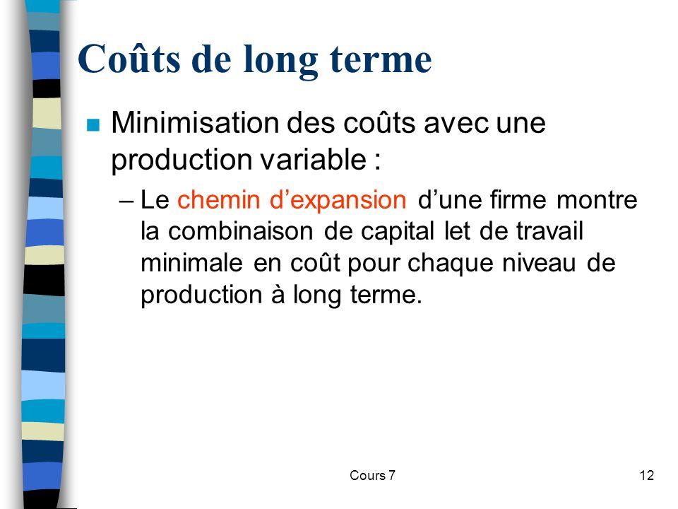 Cours 712 Coûts de long terme n Minimisation des coûts avec une production variable : –Le chemin dexpansion dune firme montre la combinaison de capita