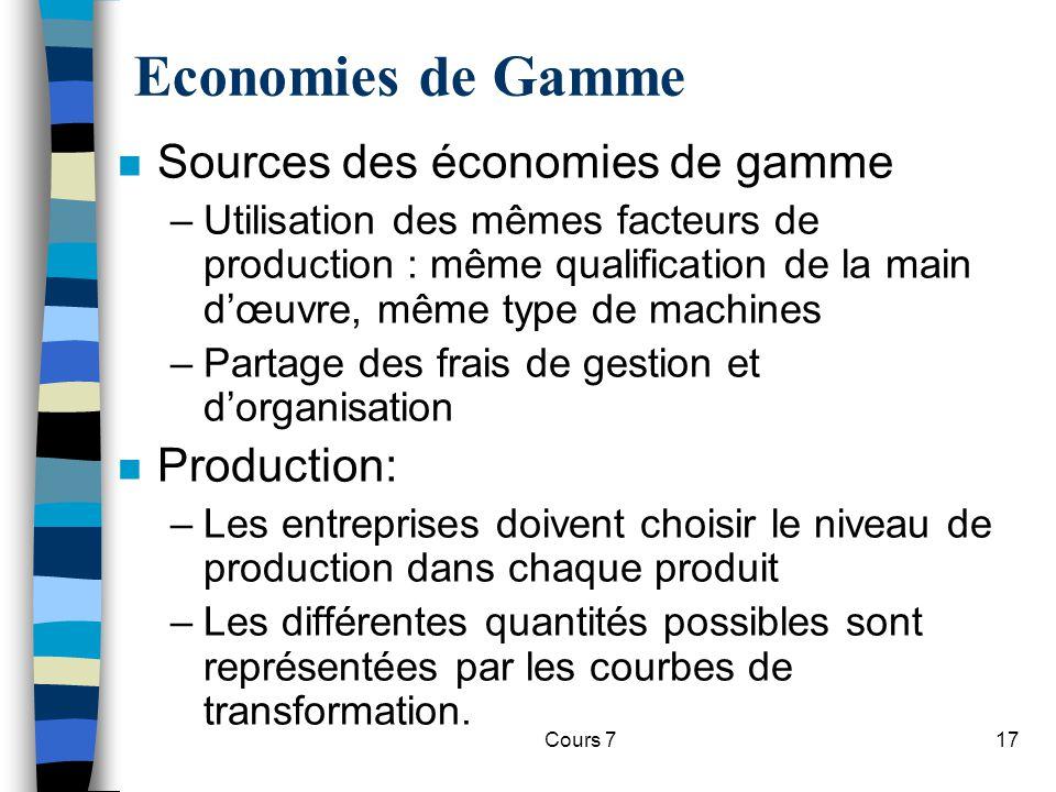 Cours 717 n Sources des économies de gamme –Utilisation des mêmes facteurs de production : même qualification de la main dœuvre, même type de machines