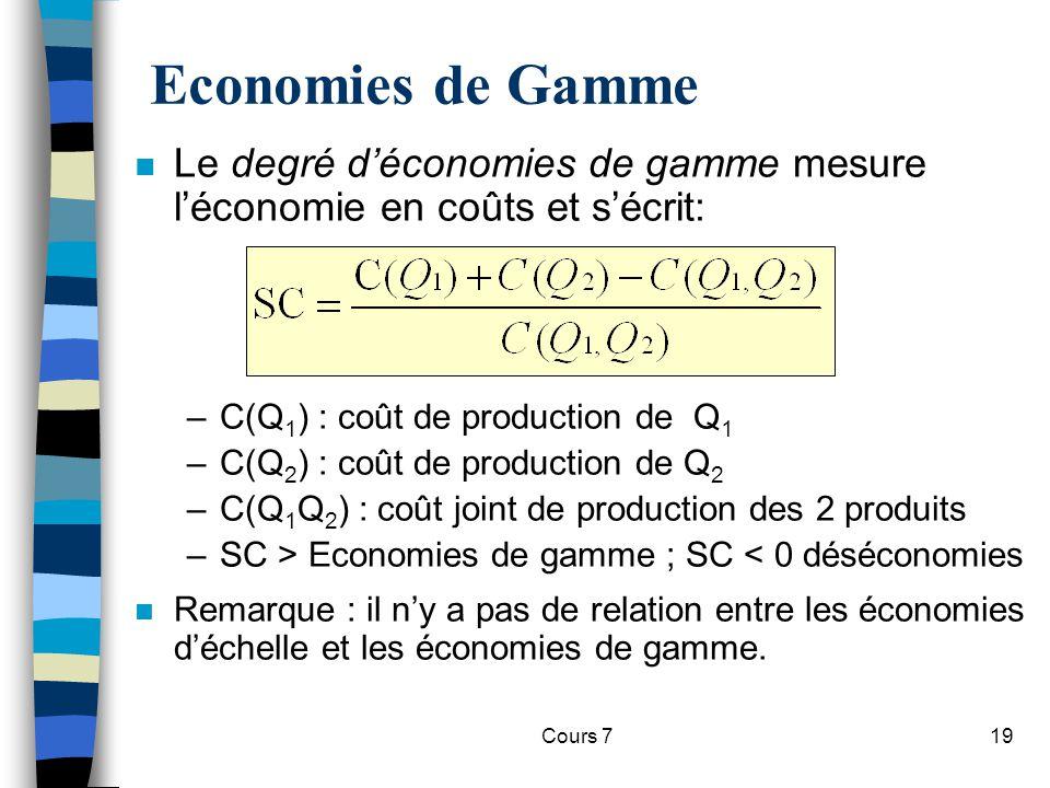 Cours 719 n Le degré déconomies de gamme mesure léconomie en coûts et sécrit: –C(Q 1 ) : coût de production de Q 1 –C(Q 2 ) : coût de production de Q