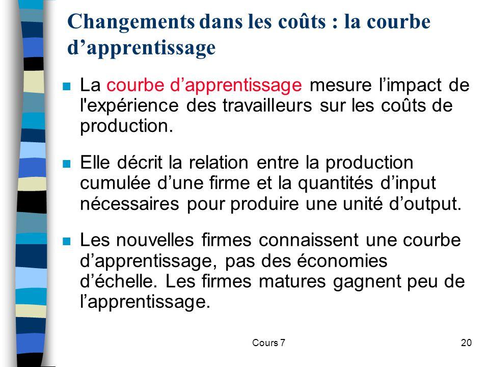 Cours 720 Changements dans les coûts : la courbe dapprentissage n La courbe dapprentissage mesure limpact de l'expérience des travailleurs sur les coû